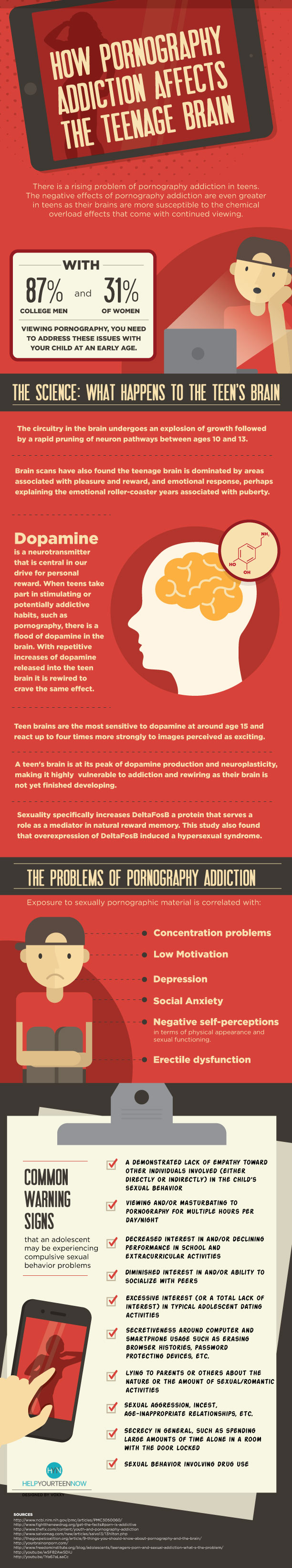 is there any treatment for pornography addiction Others interested in the nature of sexual addiction may also find it informative]  and 77% of the women reported pornography as significant to their addiction  there are many approaches.